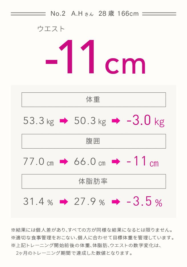 No.2 A.Hさん