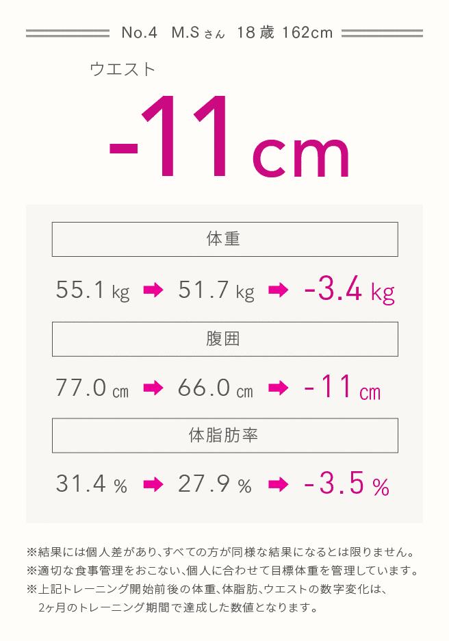 No.4 M.Sさん